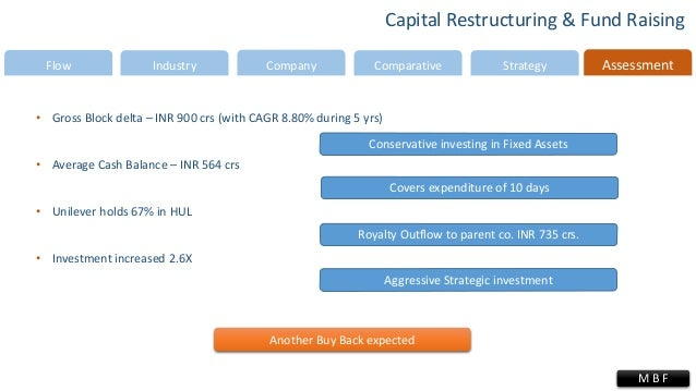 Restructuring Panel