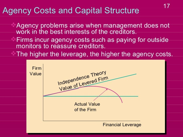 statement of problem on capital structure Pdf | 1 a single, overall cost of capital is often used to evaluate projects because: a it avoids the problem of computing the required rate of return for each investment proposal b it is the.