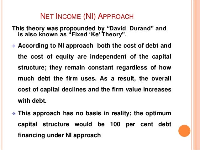 david durand the cost of capital Of the modigliani-miller propositions in the cost of capital, corporation  the only prior treatment similar in spirit to our own was by david durand (1952), who, as it turned out, also became our first formal critic (durand.