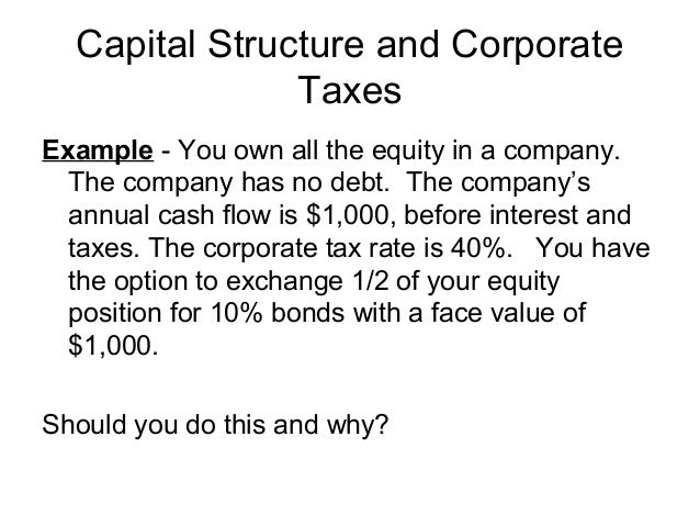 capital structure and debt structure Capital structure refers to the degree of long term financing of a business concern as in the form of debentures, preference share capital and equity share capital including reserves and surplus there should be a proper mix between debt capital and equity capital.