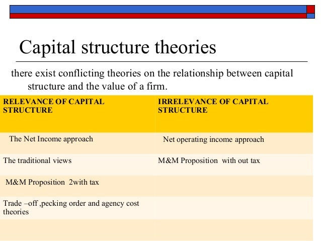 relationship between capital structure and cost of investopedia