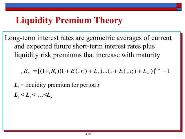 TERM STRUCTURE THEORIES PDF DOWNLOAD