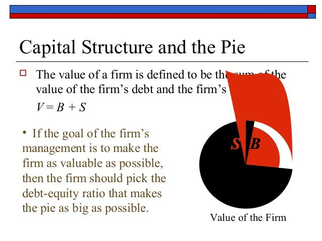 capital structure and shareholders wealth Therefore, one can also say, capital gearing ratio = (debentures + preference share capital) : a capital structure arbitrageur seeks to profit from differential.