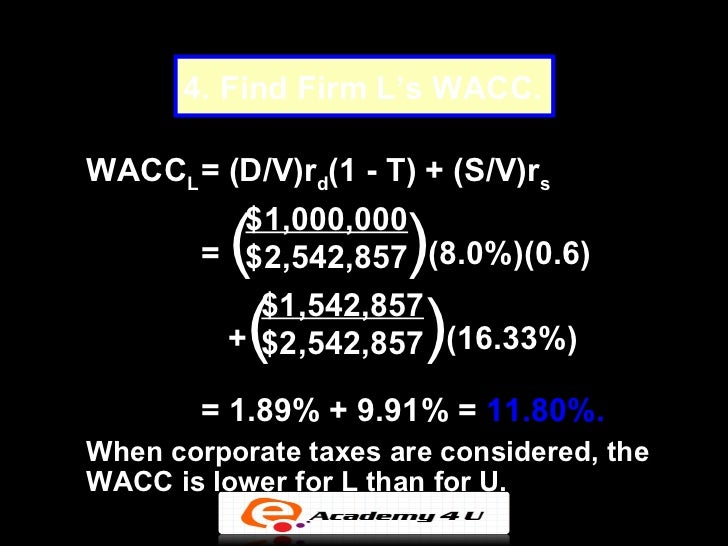 relationship between wacc blackberry's value Roic vs wacc jul 8, 2009 2:07 pm et over the next couple of posts i will be providing you with the basic knowledge you need in order to understand my value investing methodology.