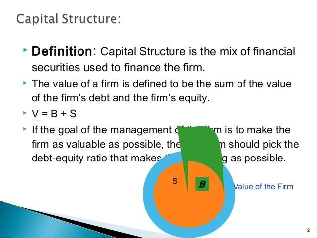 Capital structure ppt