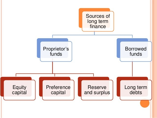 Determining the firm s capital structure weights