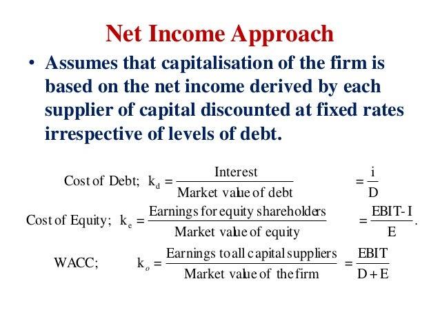 net income theory