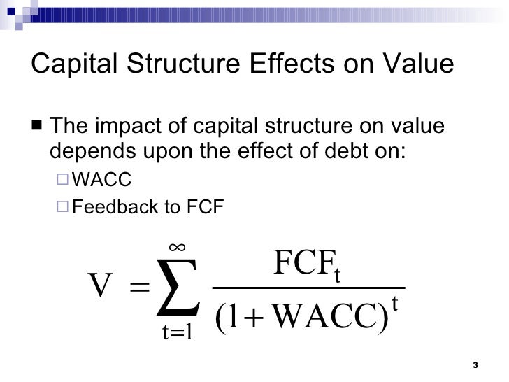 capital structure and agency theory This study investigates the impact of foreign direct investment (fdi) and export on capital structure for firms in emerging economies the hypotheses are developed based on an agency theory perspective and are tested using a sample of 566 taiwanese firms we find that the behavior of multinational .