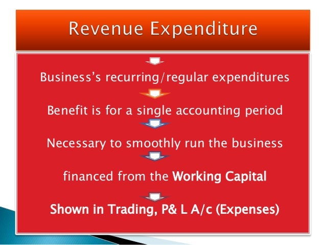 capital vs revenue Capital and revenue are words to which we in local government do not give a second thought when discussing current and future budget issues to the public, however, it is not always clear why a council might have money to undertake a major and expensive road improvement scheme (that may also cause frustrating congestion) while at the.