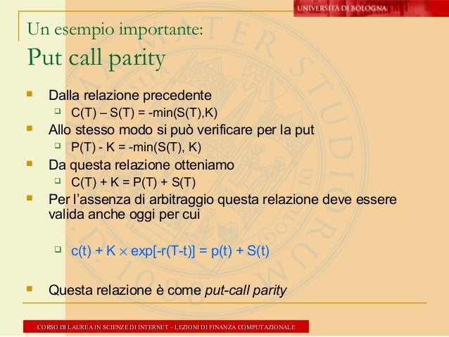 put call parity la jonquera pute