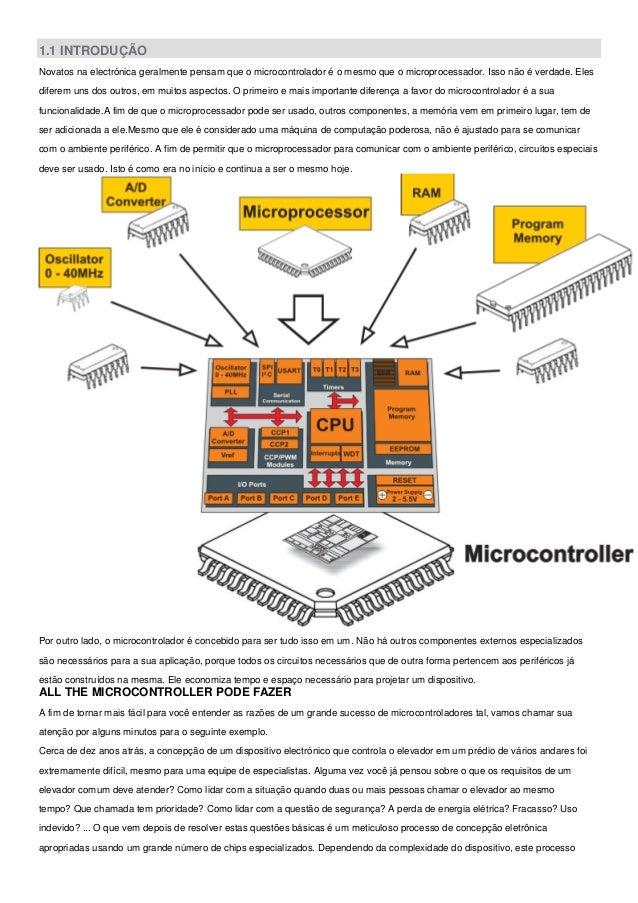 1.1 INTRODUÇÃO Novatos na electrónica geralmente pensam que o microcontrolador é o mesmo que o microprocessador. Isso não ...