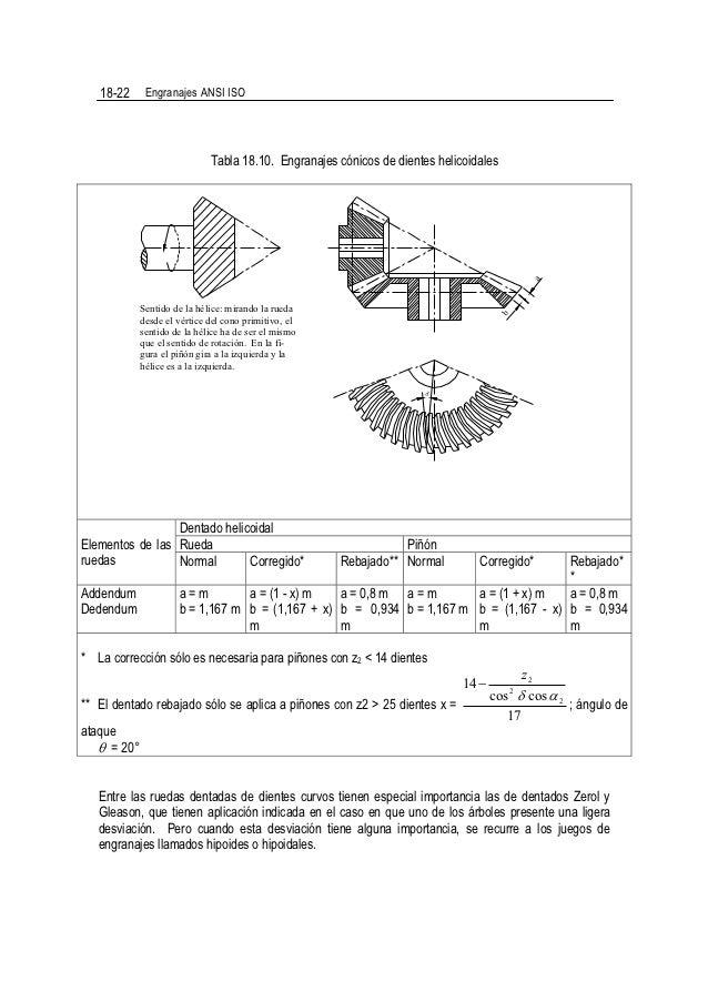 20 ° planos inclinados una módulo 0,5 Engranaje Engranajes rectos de acero izquierda z10