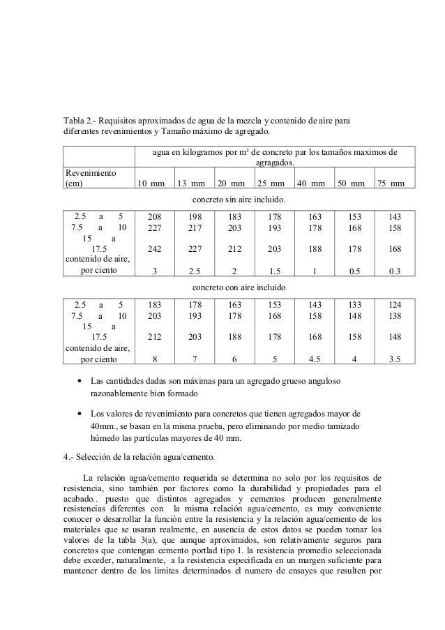 Tabla 2.- Requisitos aproximados de agua de la mezcla y contenido de aire para diferentes revenimientos y Tamaño máximo de...