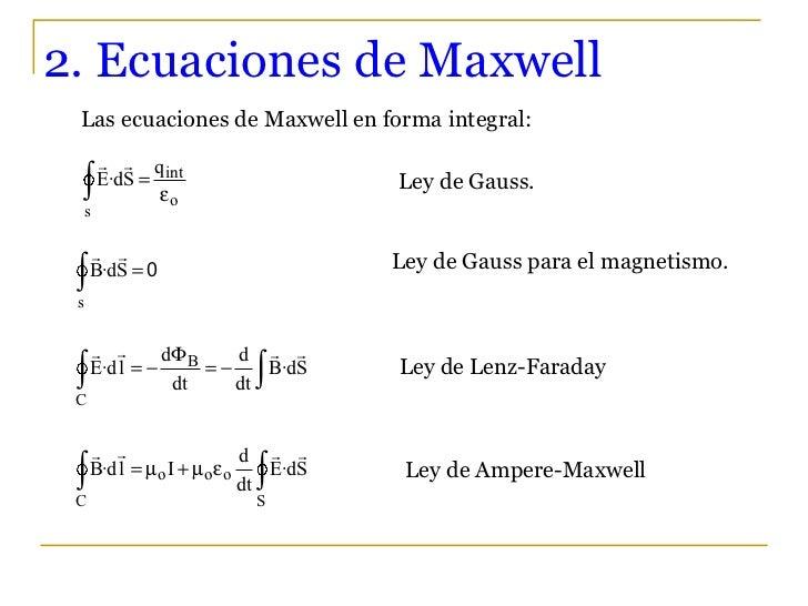 Formula De Hertz >> Ondas electromagnéticas