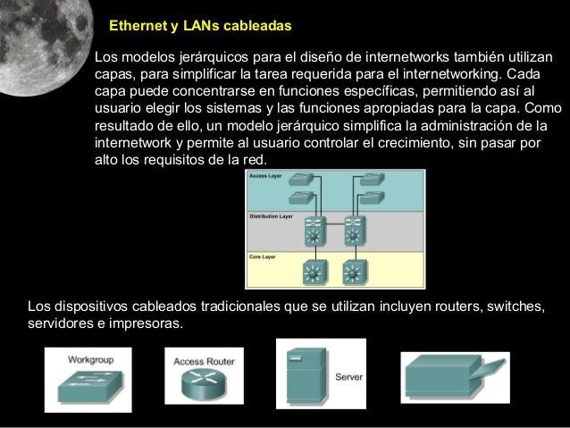 Ethernet y LANs cableadas          Los modelos jerárquicos para el diseño de internetworks también utilizan          capas...