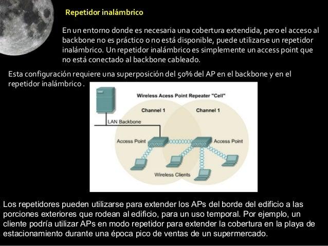 Repetidor inalámbrico                En un entorno donde es necesaria una cobertura extendida, pero el acceso al          ...