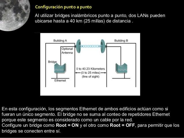Configuración punto a punto               Al utilizar bridges inalámbricos punto a punto, dos LANs pueden               ub...