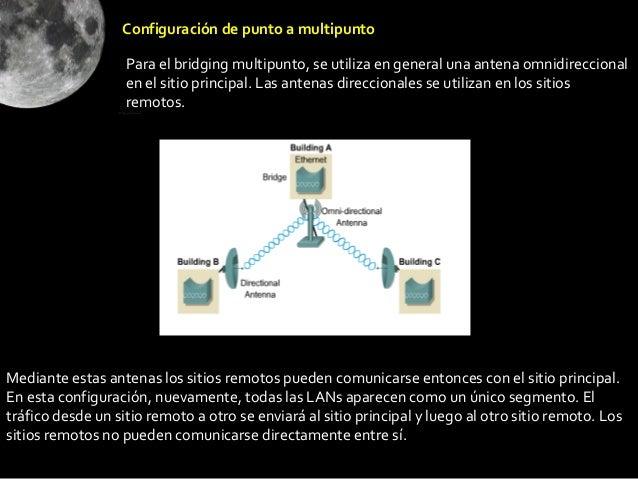 Configuración de punto a multipunto                   Para el bridging multipunto, se utiliza en general una antena omnidi...