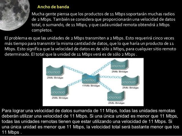 Ancho de banda               Mucha gente piensa que los productos de 11 Mbps soportarán muchas radios               de 2 M...