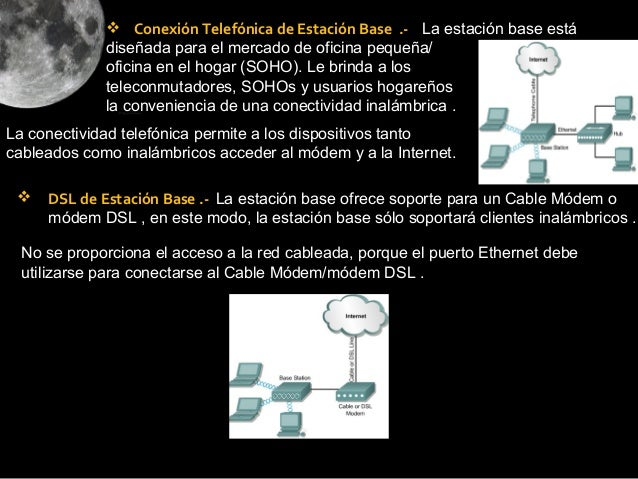  Conexión Telefónica de Estación Base .- La estación base está             diseñada para el mercado de oficina pequeña/  ...