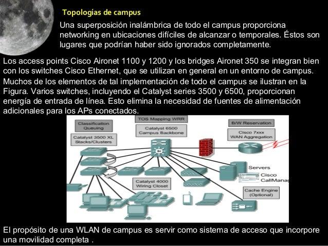 Topologías de campus               Una superposición inalámbrica de todo el campus proporciona               networking en...