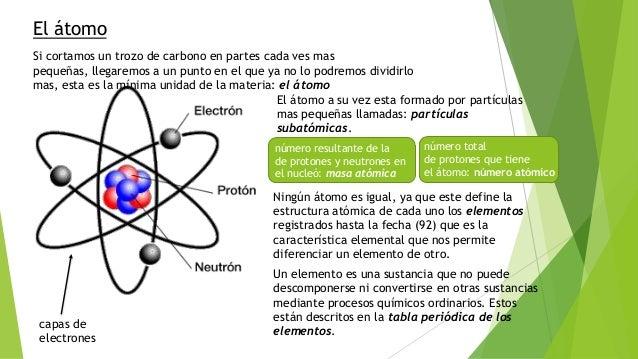 Atomo molecula y la vida referencia biologia la vida for Molecula definicion