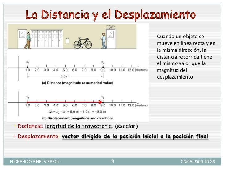 Curso de fisica a distancia