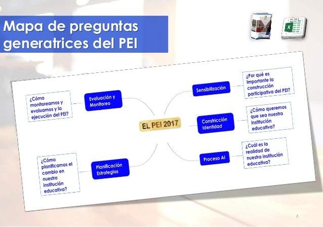 Capitulo 3 PEI 2017 Slide 2
