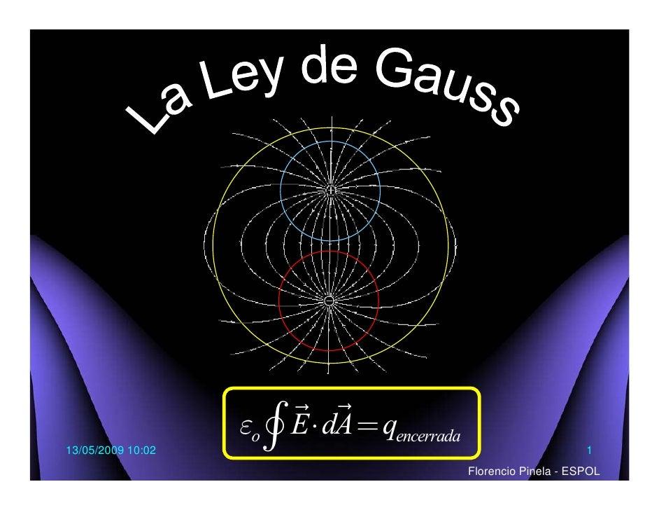 εo ∫ E ⋅ dA = qencerrada 13/05/2009 10:02                                                   1                             ...