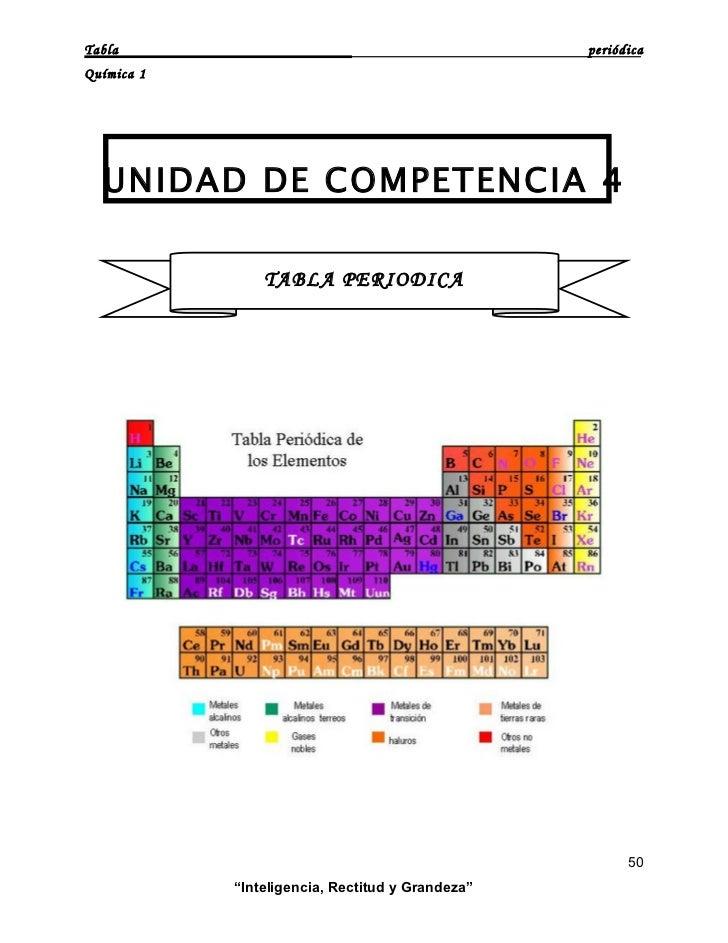 Tabla periodica 1 728gcb1242989727 tabla peridica urtaz Images