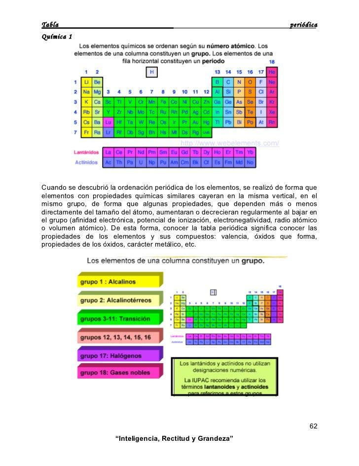 Tabla periodica tabla peridica qumica 1 cuando se descubri la ordenacin peridica de los elementos se realiz de forma que elementos con propiedades qumicas similares urtaz Image collections