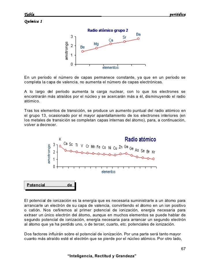 Tabla periodica tabla peridica qumica 1 en un periodo el nmero de capas permanece constante ya que en un periodo se completa la capa de valencia no aumenta el nmero urtaz Image collections