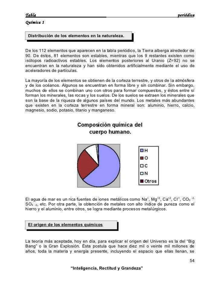 Tabla periodica tabla peridica qumica 1 distribucin de los elementos en la naturaleza de los 112 elementos que aparecen en la tabla peridico la tierra alberga urtaz Image collections