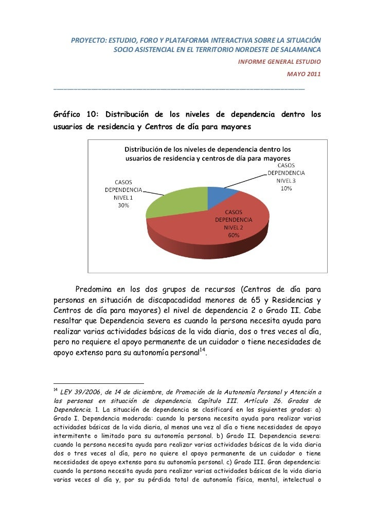 PROYECTO:ESTUDIO,FOROYPLATAFORMAINTERACTIVASOBRELASITUACIÓN                      SOCIOASISTENCIALEN...