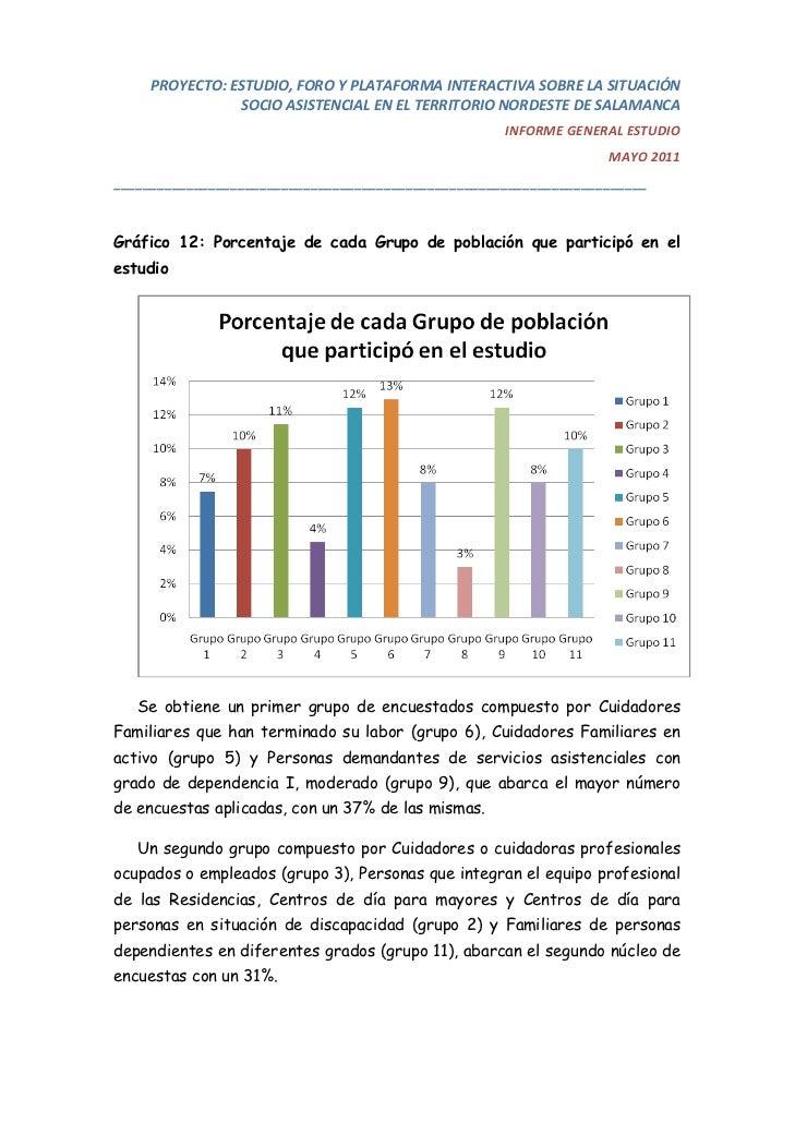 PROYECTO:ESTUDIO,FOROYPLATAFORMAINTERACTIVASOBRELASITUACIÓN                SOCIOASISTENCIALENELTERRITOR...