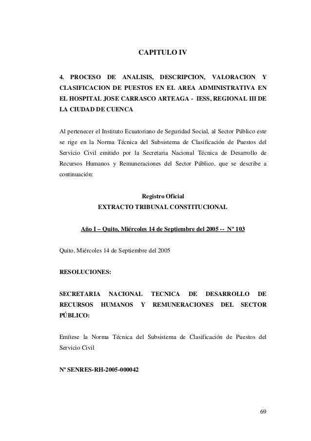 69 CAPITULO IV 4. PROCESO DE ANALISIS, DESCRIPCION, VALORACION Y CLASIFICACION DE PUESTOS EN EL AREA ADMINISTRATIVA EN EL ...