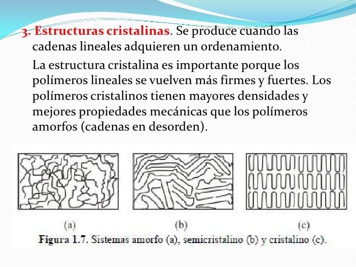 Capitulo 4 Materiales Polímeros