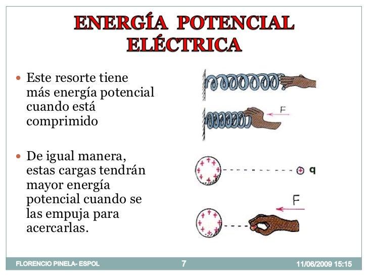 Potencial Electrico: Física C-ESPOL