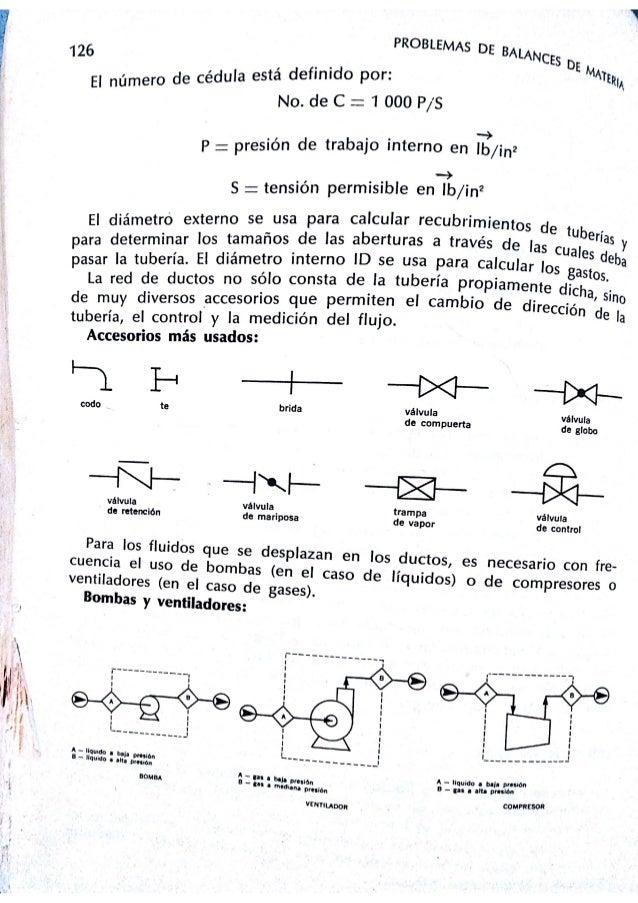 balanceo de ecuaciones ejemplos pdf free