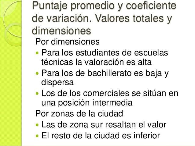 Puntaje promedio y coeficientede variación. Valores totales ydimensionesPor dimensiones Para los estudiantes de escuelas ...