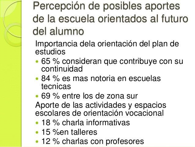 Percepción de posibles aportesde la escuela orientados al futurodel alumnoImportancia dela orientación del plan deestudios...