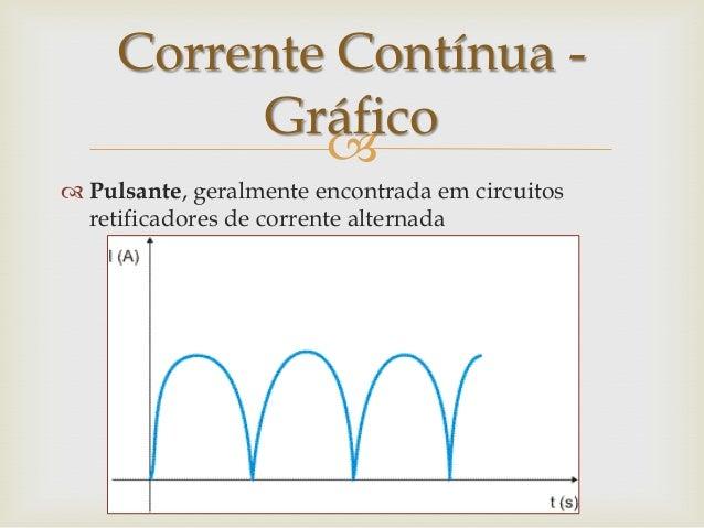 Circuito Corrente Alternada : Capitulo eletrodinamica