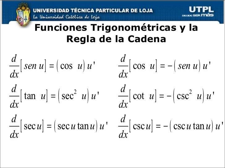 solucionario calculo 1 victor chungara pdf download