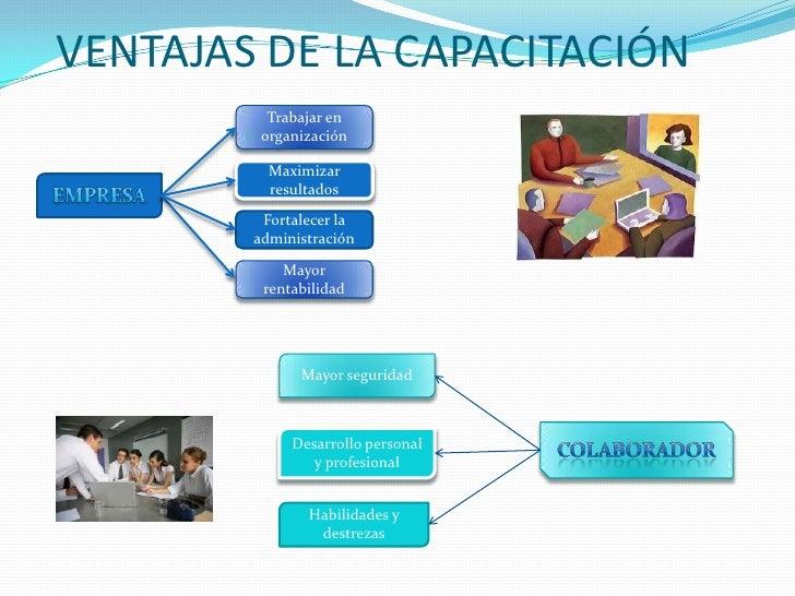 VENTAJAS DE LA CAPACITACIÓN<br />Trabajar en organización<br />Maximizar resultados<br />EMPRESA<br />Fortalecer la admini...
