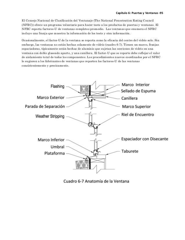Vistoso Anatomía De Un Marco De La Puerta Galería - Imágenes de ...