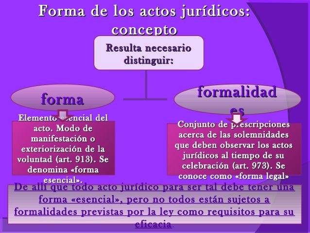 publicidad los actos juridicos metodos de
