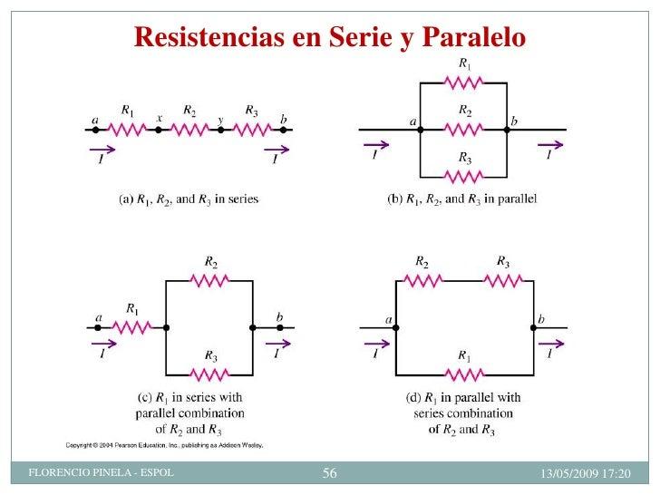 Circuito Paralelo Y En Serie : Circuitos resistivos física c espol