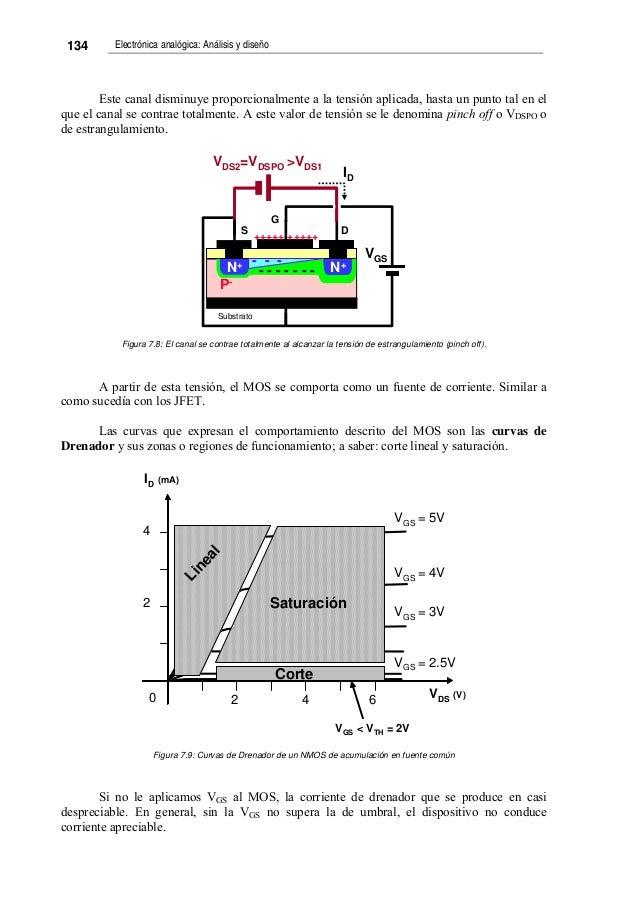2 S D 880 2 STCK. Y   Transistor