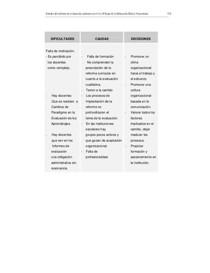 Estudio del informe de evaluación cualitativa en la I y II Etapa de la Educación Básica Venezolana    374          DIFICUL...