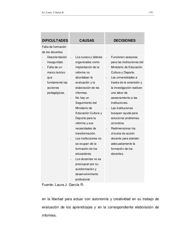 Lic. Laura J. García R.                                                                375     DIFICULTADES               ...